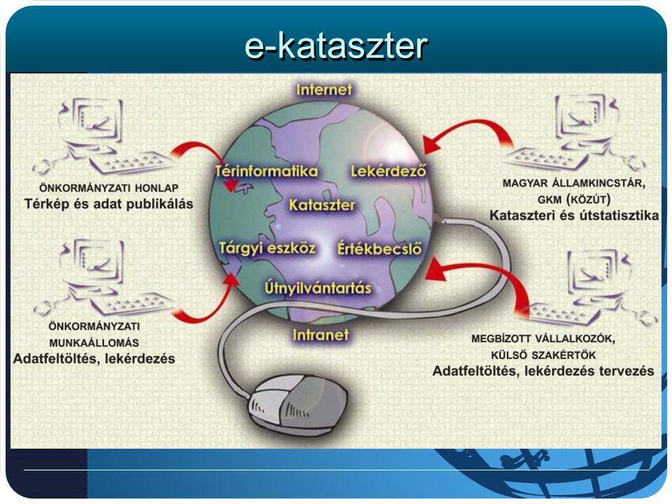 e-kataszter