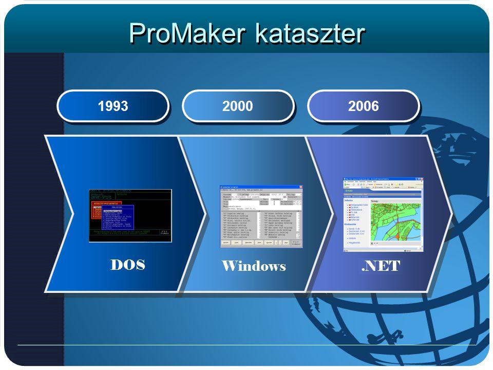 ProMaker kataszter 1993 2000 2006