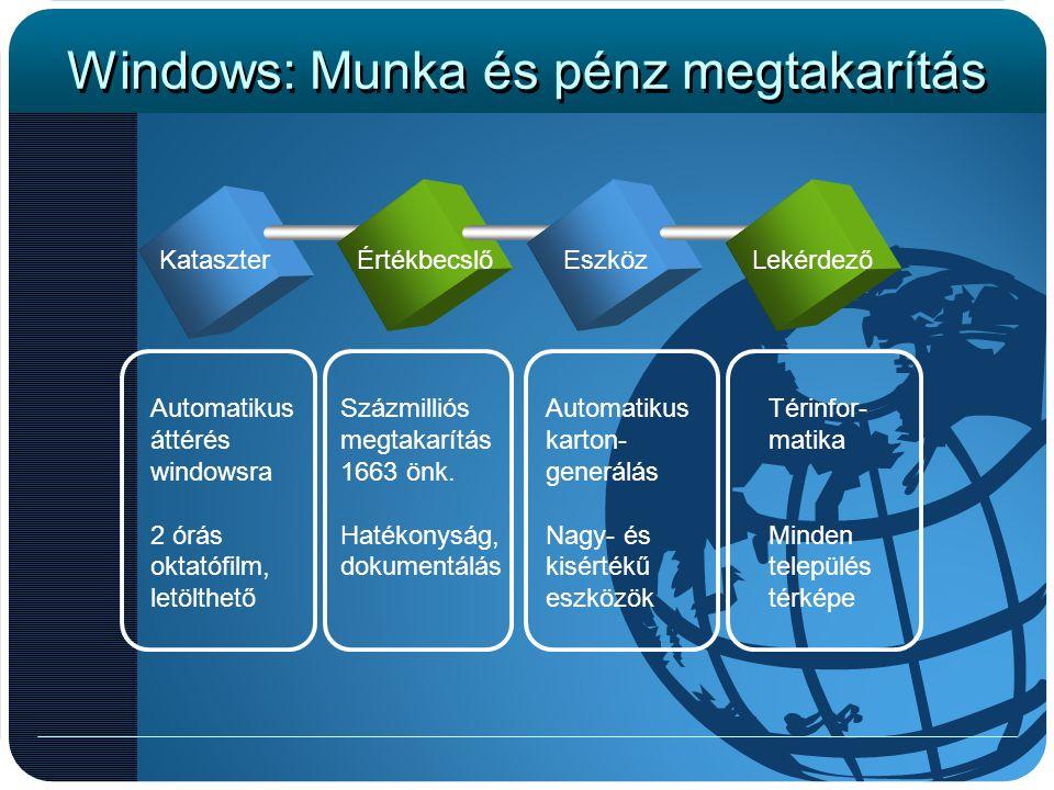 Windows: Munka és pénz megtakarítás KataszterÉrtékbecslőEszközLekérdező Automatikus áttérés windowsra 2 órás oktatófilm, letölthető Százmilliós megtak