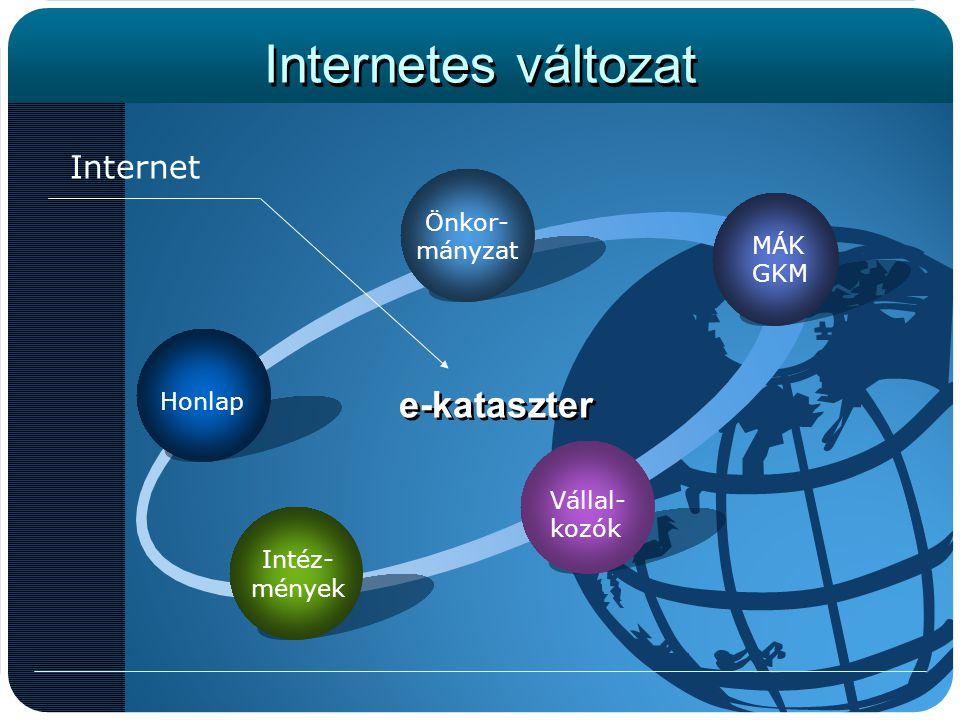 Internetes változat Honlap Önkor- mányzat MÁK GKM Vállal- kozók Intéz- mények e-kataszter Internet