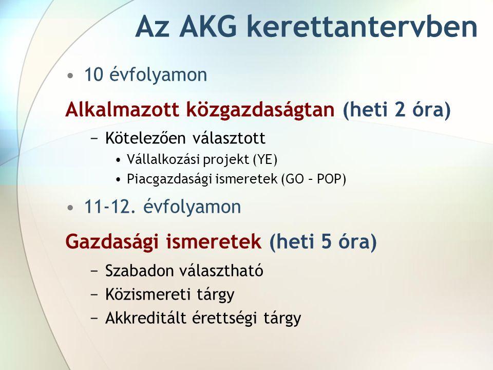 Az AKG kerettantervben 10 évfolyamon Alkalmazott közgazdaságtan (heti 2 óra) −Kötelezően választott Vállalkozási projekt (YE) Piacgazdasági ismeretek