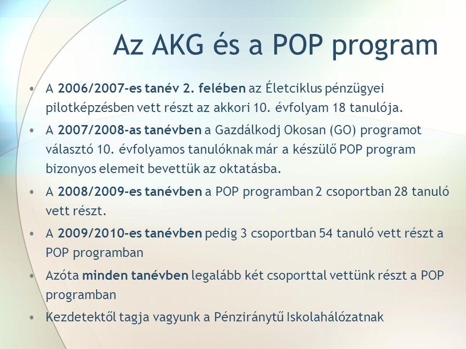 Az AKG és a POP program A 2006/2007-es tanév 2. felében az Életciklus pénzügyei pilotképzésben vett részt az akkori 10. évfolyam 18 tanulója. A 2007/2