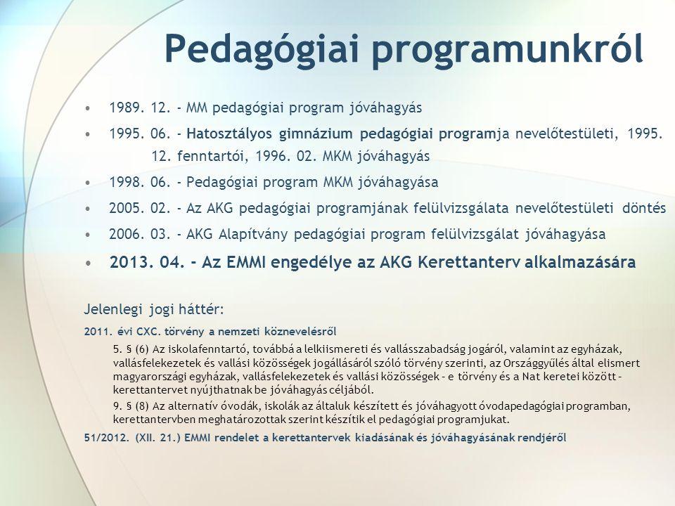 1989. 12. - MM pedagógiai program jóváhagyás 1995. 06. - Hatosztályos gimnázium pedagógiai programja nevelőtestületi, 1995. 12. fenntartói, 1996. 02.