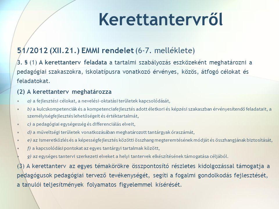 Kerettantervről 51/2012 (XII.21.) EMMI rendelet (6-7. melléklete) 3. § (1) A kerettanterv feladata a tartalmi szabályozás eszközeként meghatározni a p