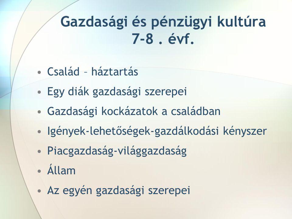 Kapcsolatok Alternatív Közgazdasági Gimnázium cím: 1035 Bp., Raktár u.