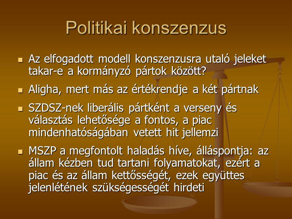 Politikai konszenzus Az elfogadott modell konszenzusra utaló jeleket takar-e a kormányzó pártok között? Az elfogadott modell konszenzusra utaló jeleke