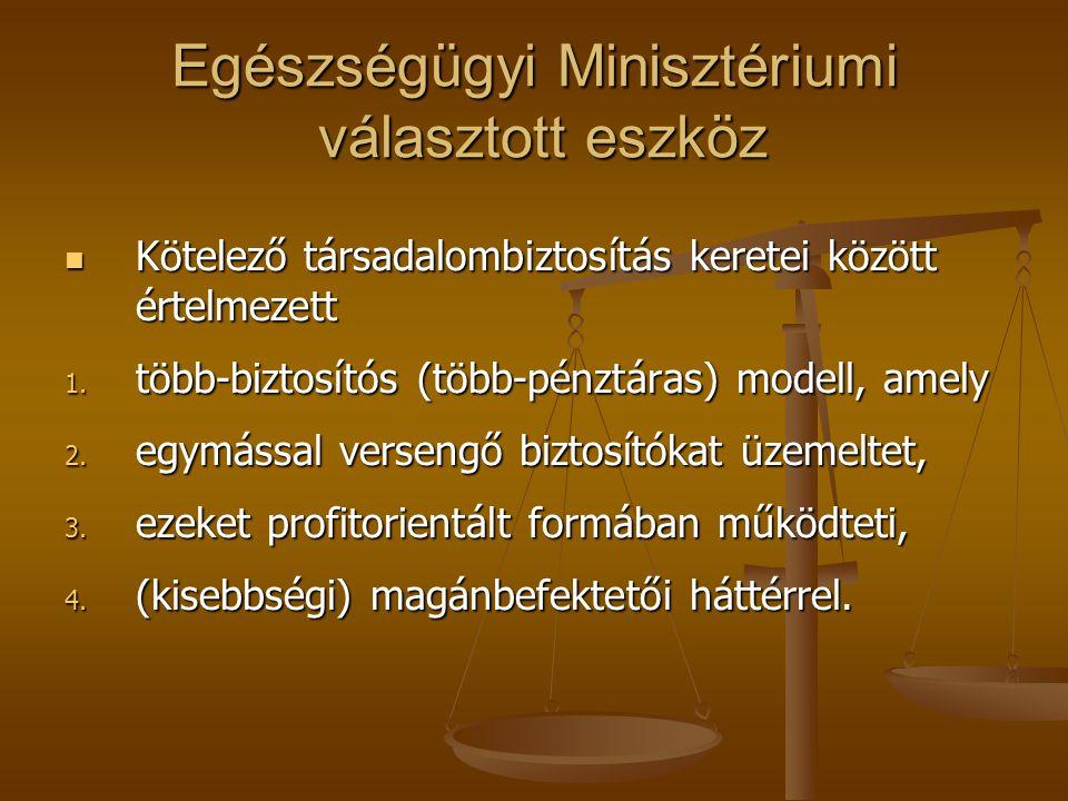 Egészségügyi Minisztériumi választott eszköz Kötelező társadalombiztosítás keretei között értelmezett Kötelező társadalombiztosítás keretei között értelmezett 1.
