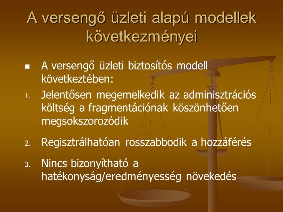A versengő üzleti alapú modellek következményei A versengő üzleti biztosítós modell következtében: 1. 1. Jelentősen megemelkedik az adminisztrációs kö