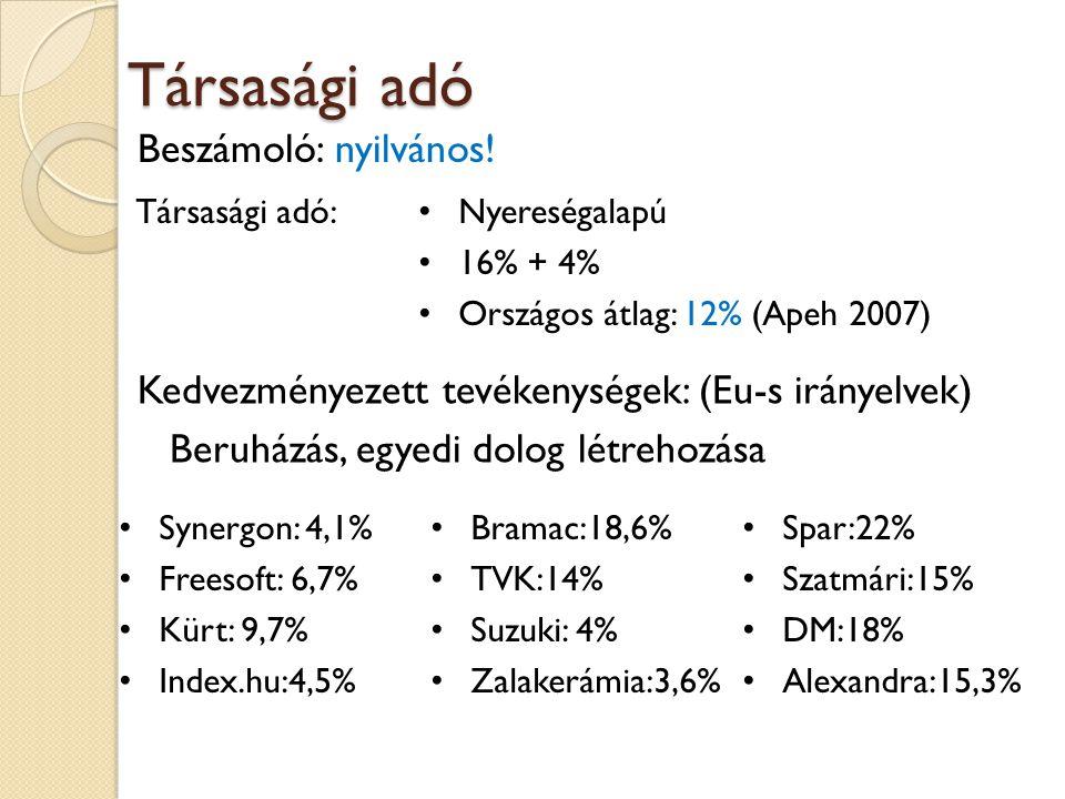 Társasági adó Beszámoló: nyilvános.