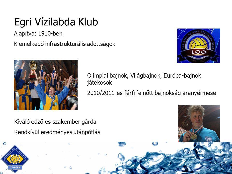 Egri Vízilabda Klub Alapítva: 1910-ben Kiemelkedő infrastrukturális adottságok Olimpiai bajnok, Világbajnok, Európa-bajnok játékosok 2010/2011-es férf