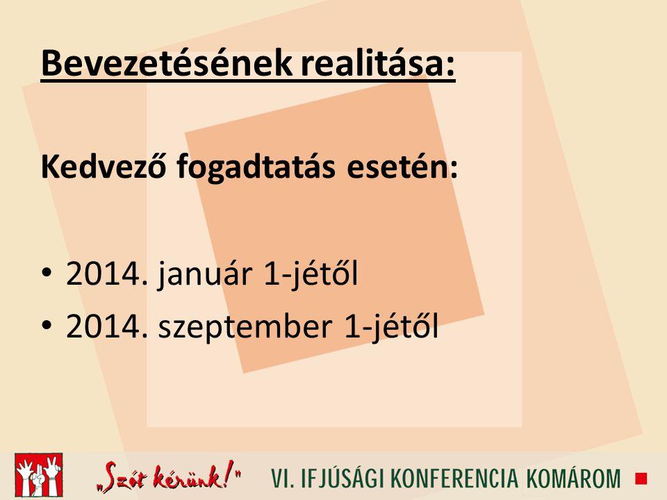 Bevezetésének realitása: Kedvező fogadtatás esetén: 2014. január 1-jétől 2014. szeptember 1-jétől