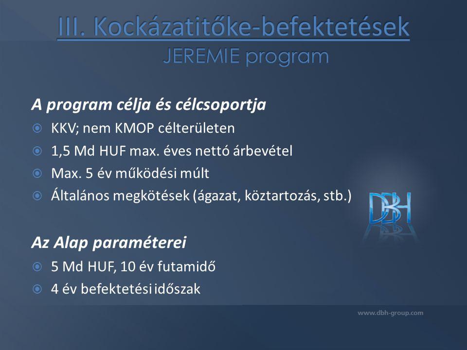 A program célja és célcsoportja  KKV; nem KMOP célterületen  1,5 Md HUF max.