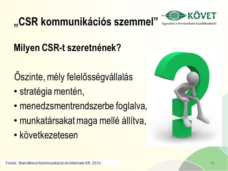 """""""CSR kommunikációs szemmel 10 Forrás: Brandtrend Kommunikáció és Alternate Kft."""