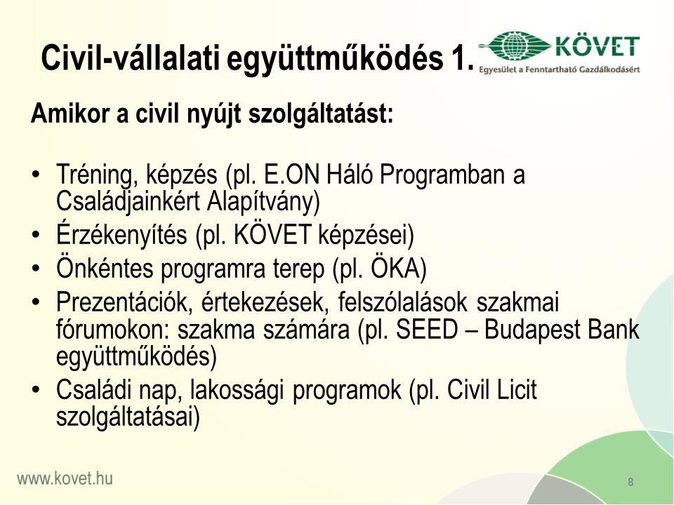Amikor a civil nyújt szolgáltatást: Tréning, képzés (pl.