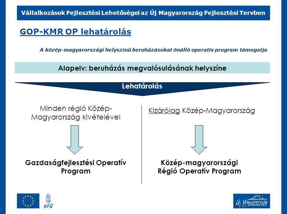 Vállalkozások Fejlesztési Lehetőségei az Új Magyarország Fejlesztési Tervben GOP-KMR OP lehatárolás A közép-magyarországi helyszínű beruházásokat önálló operatív program támogatja Alapelv: beruházás megvalósulásának helyszíne Gazdaságfejlesztési Operatív Program Minden régió Közép- Magyarország kivételével Kizárólag Közép-Magyarország Közép-magyarországi Régió Operatív Program Lehatárolás