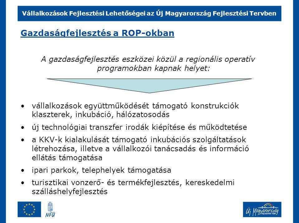 Vállalkozások Fejlesztési Lehetőségei az Új Magyarország Fejlesztési Tervben Gazdaságfejlesztés a ROP-okban A gazdaságfejlesztés eszközei közül a regionális operatív programokban kapnak helyet: vállalkozások együttműködését támogató konstrukciók klaszterek, inkubáció, hálózatosodás új technológiai transzfer irodák kiépítése és működtetése a KKV-k kialakulását támogató inkubációs szolgáltatások létrehozása, illetve a vállalkozói tanácsadás és információ ellátás támogatása ipari parkok, telephelyek támogatása turisztikai vonzerő- és termékfejlesztés, kereskedelmi szálláshelyfejlesztés