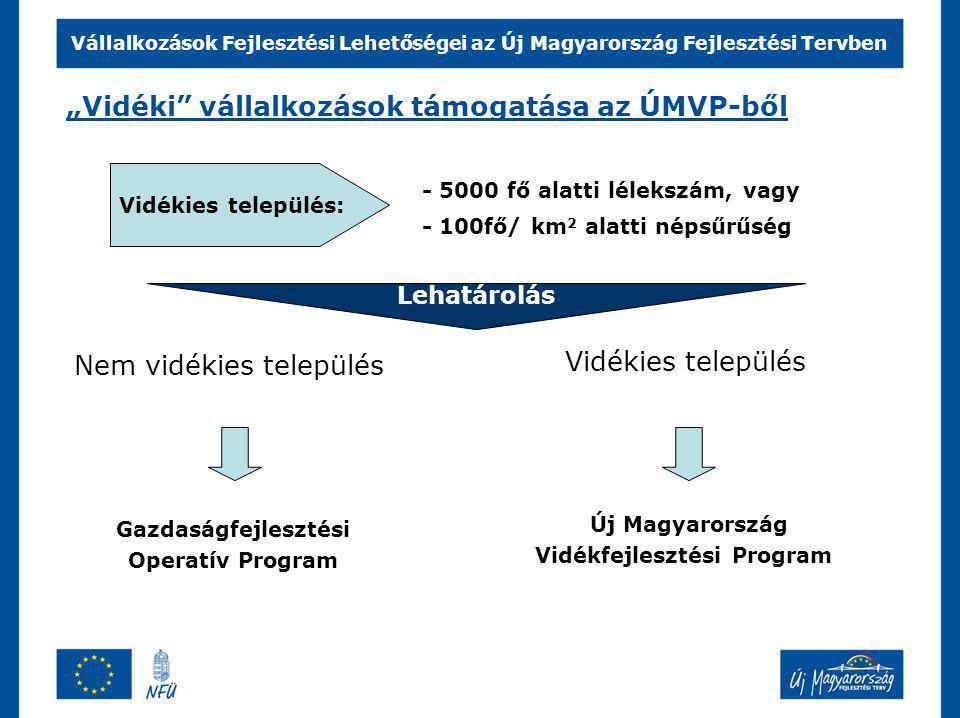 """Vállalkozások Fejlesztési Lehetőségei az Új Magyarország Fejlesztési Tervben """"Vidéki vállalkozások támogatása az ÚMVP-ből Vidékies település: - 5000 fő alatti lélekszám, vagy - 100fő/ km 2 alatti népsűrűség Lehatárolás Nem vidékies település Vidékies település Gazdaságfejlesztési Operatív Program Új Magyarország Vidékfejlesztési Program"""