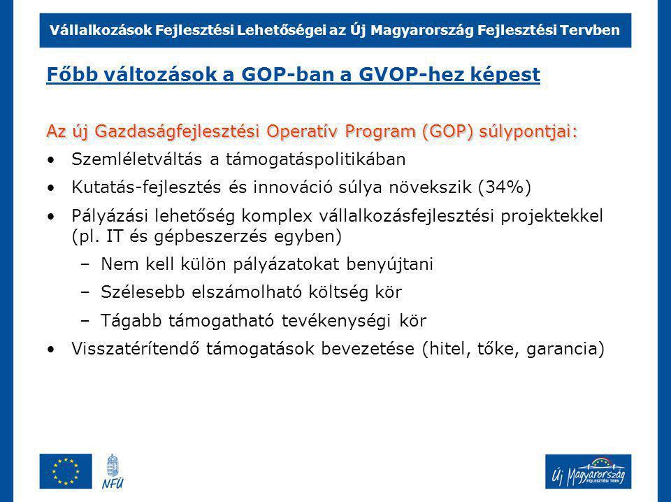 Vállalkozások Fejlesztési Lehetőségei az Új Magyarország Fejlesztési Tervben Főbb változások a GOP-ban a GVOP-hez képest Az új Gazdaságfejlesztési Operatív Program (GOP) súlypontjai: Szemléletváltás a támogatáspolitikában Kutatás-fejlesztés és innováció súlya növekszik (34%) Pályázási lehetőség komplex vállalkozásfejlesztési projektekkel (pl.