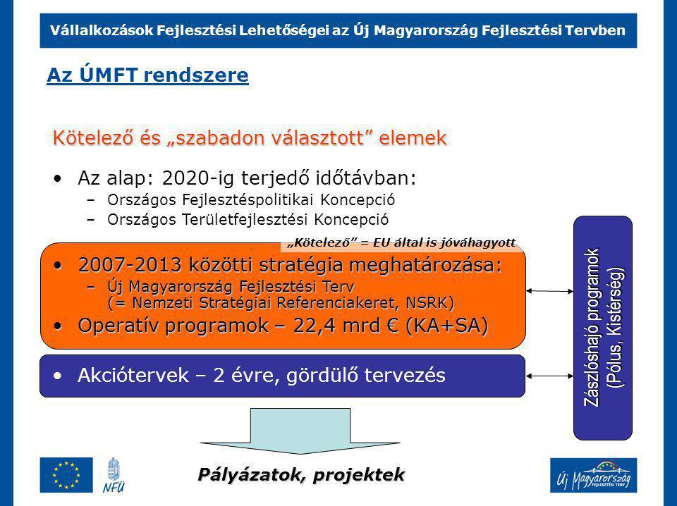 """Vállalkozások Fejlesztési Lehetőségei az Új Magyarország Fejlesztési Tervben Kötelező és """"szabadon választott elemek Az alap: 2020-ig terjedő időtávban: –Országos Fejlesztéspolitikai Koncepció –Országos Területfejlesztési Koncepció 2007-2013 közötti stratégia meghatározása:2007-2013 közötti stratégia meghatározása: –Új Magyarország Fejlesztési Terv (= Nemzeti Stratégiai Referenciakeret, NSRK) Operatív programok – 22,4 mrd € (KA+SA)Operatív programok – 22,4 mrd € (KA+SA) Akciótervek – 2 évre, gördülő tervezés Zászlóshajó programok (Pólus, Kistérség) Pályázatok, projektek Az ÚMFT rendszere """"Kötelező = EU által is jóváhagyott"""
