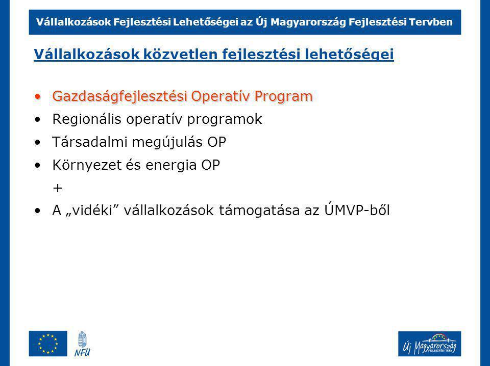 Vállalkozások Fejlesztési Lehetőségei az Új Magyarország Fejlesztési Tervben Regionális Operatív Programok (ROP, 6+1 db) Regionális OP-kMrd Ft Nyugat-dunántúli OP147,9 Közép-dunántúli OP161,9 Dél-dunántúli OP224,8 Dél-alföldi OP238,7 Észak-alföldi OP310,9 Észak-magyarországi OP288,1 Közép-magyarországi OP467,8 Összesen:1840,1