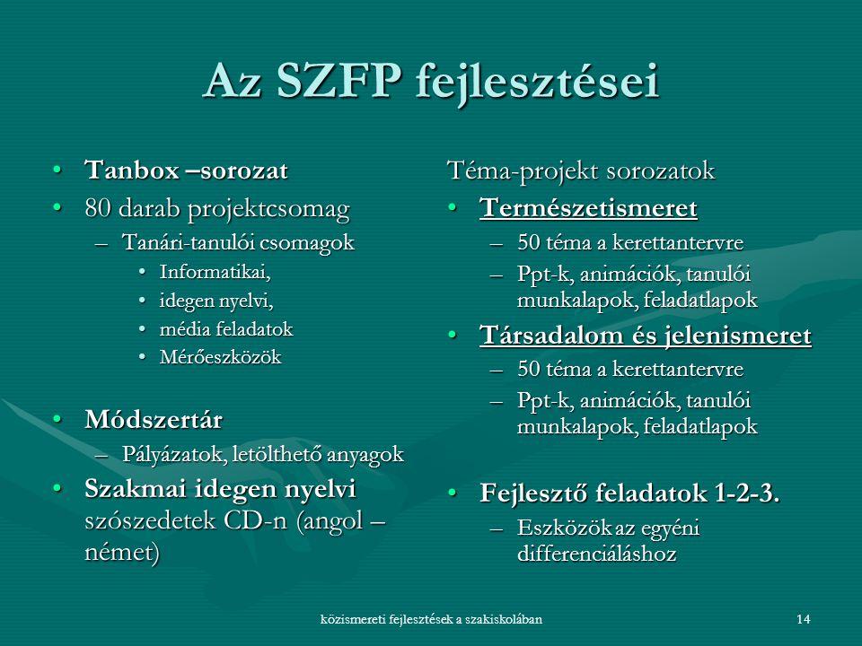 közismereti fejlesztések a szakiskolában14 Az SZFP fejlesztései Tanbox –sorozatTanbox –sorozat 80 darab projektcsomag80 darab projektcsomag –Tanári-ta