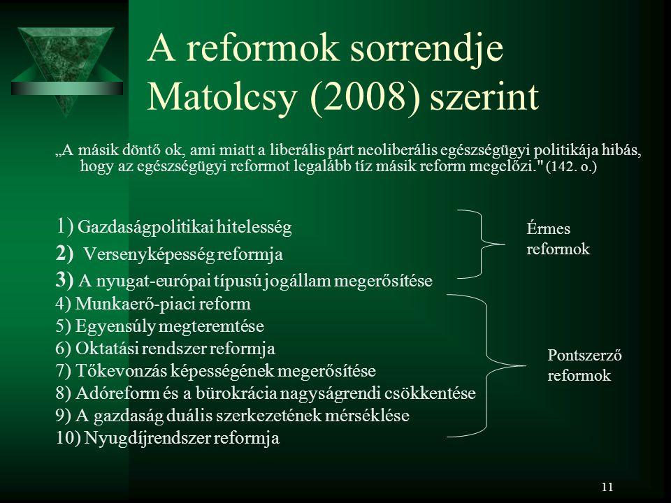 """11 A reformok sorrendje Matolcsy (2008) szerint """" A másik döntő ok, ami miatt a liberális párt neoliberális egészségügyi politikája hibás, hogy az egészségügyi reformot legalább tíz másik reform megelőzi. (142."""