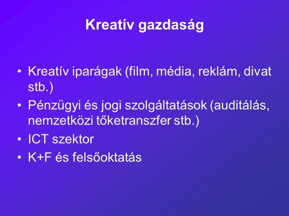 Kreatív gazdaság Kreatív iparágak (film, média, reklám, divat stb.) Pénzügyi és jogi szolgáltatások (auditálás, nemzetközi tőketranszfer stb.) ICT sze