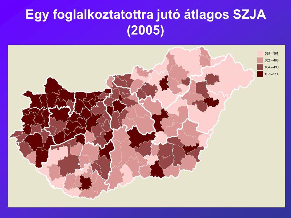 Egy foglalkoztatottra jutó átlagos SZJA (2005)