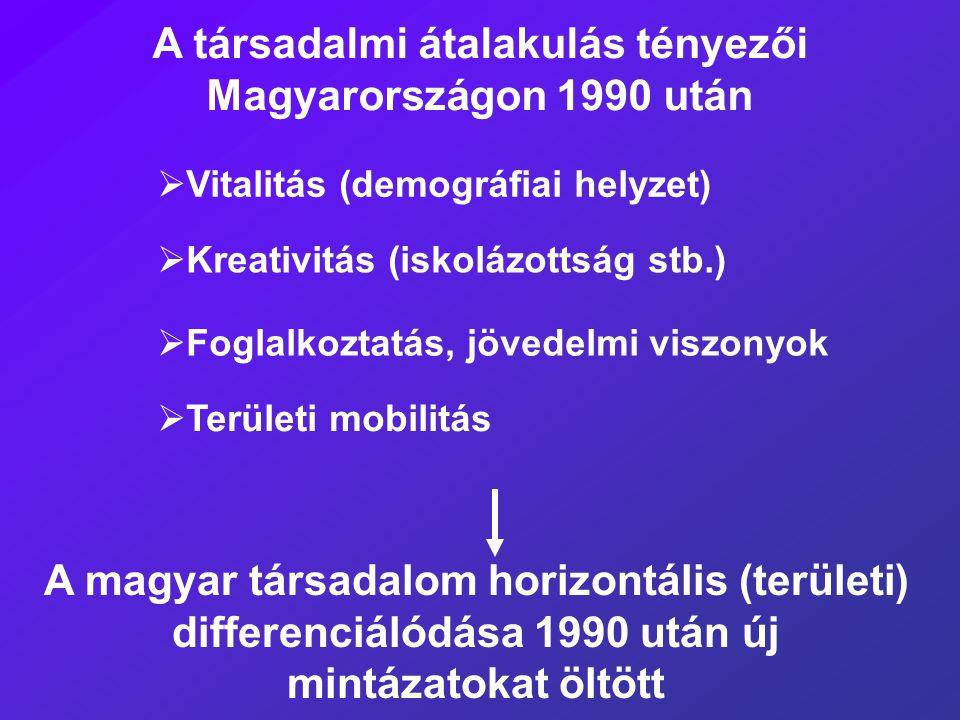 A társadalmi átalakulás tényezői Magyarországon 1990 után  Vitalitás (demográfiai helyzet)  Foglalkoztatás, jövedelmi viszonyok  Kreativitás (iskol