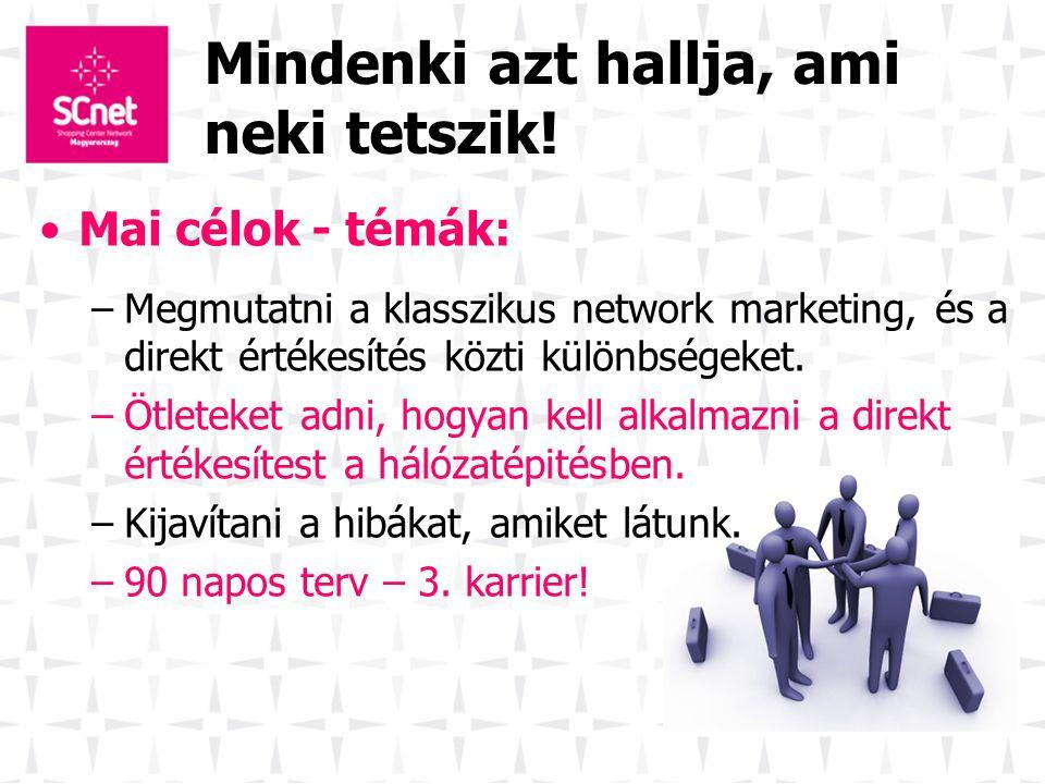 Mindenki azt hallja, ami neki tetszik! Mai célok - témák: –Megmutatni a klasszikus network marketing, és a direkt értékesítés közti különbségeket. –Öt