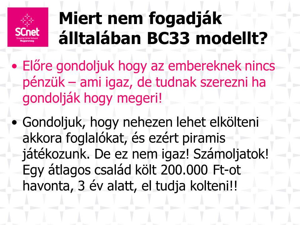 Miert nem fogadják álltalában BC33 modellt? Előre gondoljuk hogy az embereknek nincs pénzük – ami igaz, de tudnak szerezni ha gondolják hogy megeri! G