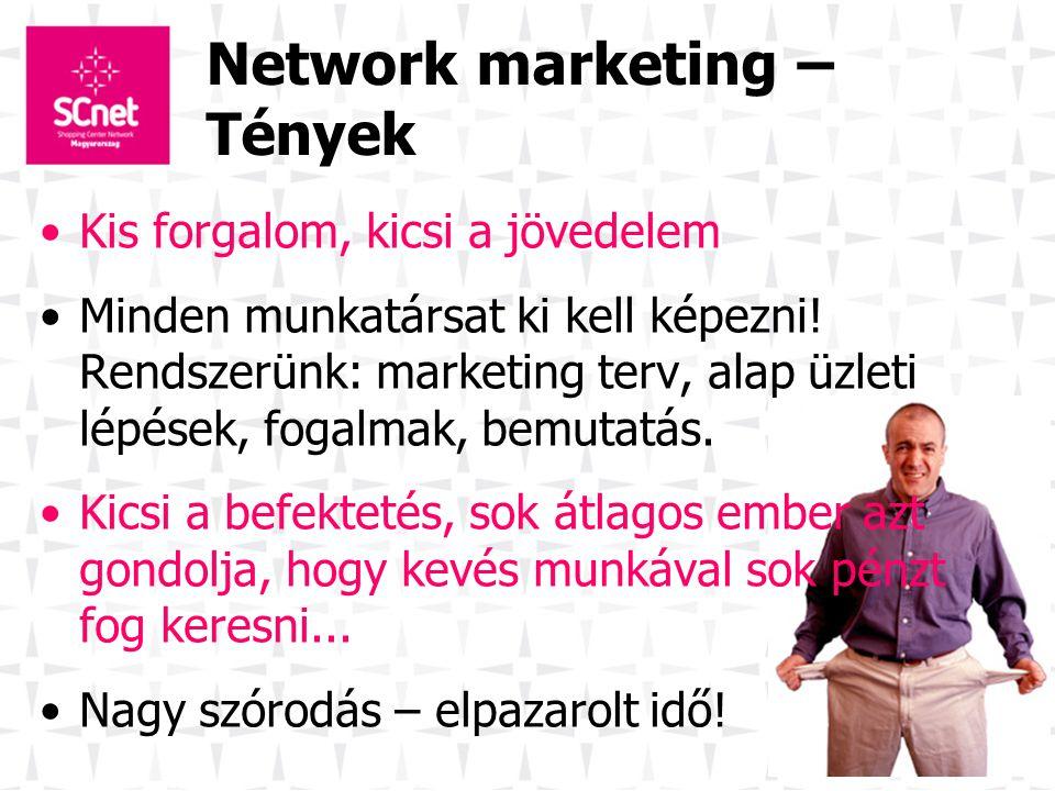 Network marketing – Tények Kis forgalom, kicsi a jövedelem Minden munkatársat ki kell képezni! Rendszerünk: marketing terv, alap üzleti lépések, fogal
