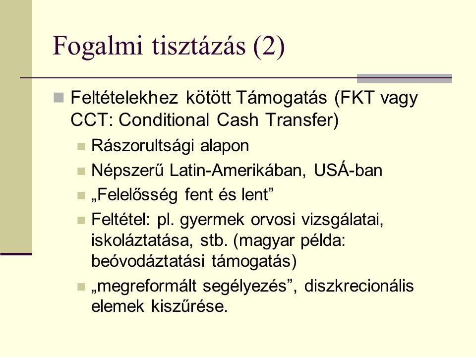 Fogalmi tisztázás (2) Feltételekhez kötött Támogatás (FKT vagy CCT: Conditional Cash Transfer) Rászorultsági alapon Népszerű Latin-Amerikában, USÁ-ban