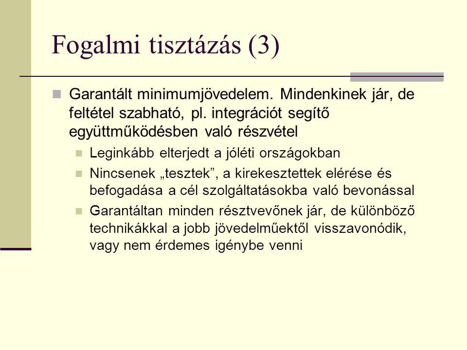 Fogalmi tisztázás (3) Garantált minimumjövedelem. Mindenkinek jár, de feltétel szabható, pl. integrációt segítő együttműködésben való részvétel Legink
