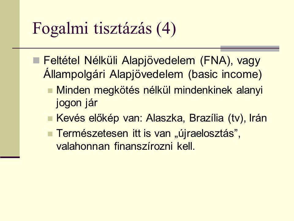 """Fogalmi tisztázás (4) Feltétel Nélküli Alapjövedelem (FNA), vagy Állampolgári Alapjövedelem (basic income) Minden megkötés nélkül mindenkinek alanyi jogon jár Kevés előkép van: Alaszka, Brazília (tv), Irán Természetesen itt is van """"újraelosztás , valahonnan finanszírozni kell."""