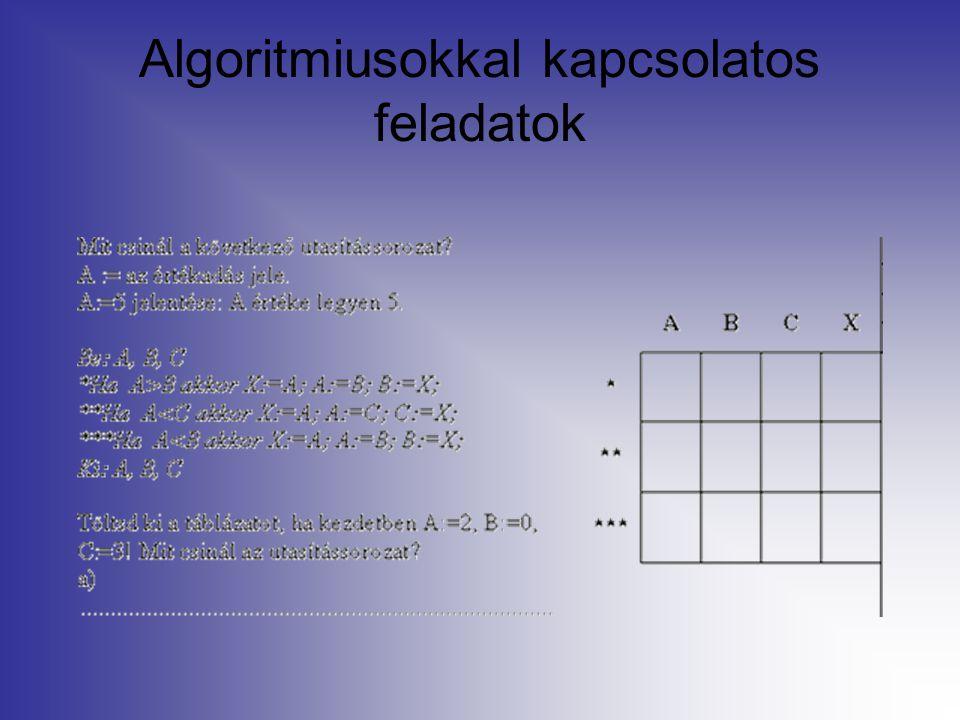 Algoritmiusokkal kapcsolatos feladatok