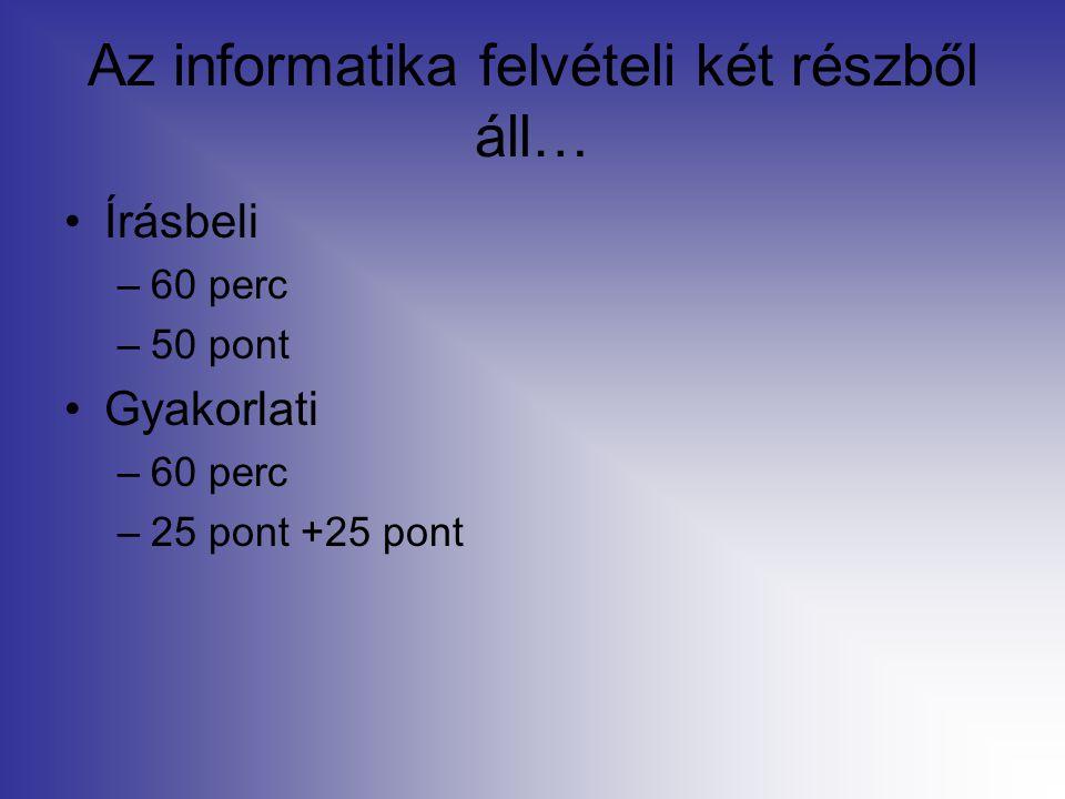 Az informatika felvételi két részből áll… Írásbeli –60 perc –50 pont Gyakorlati –60 perc –25 pont +25 pont