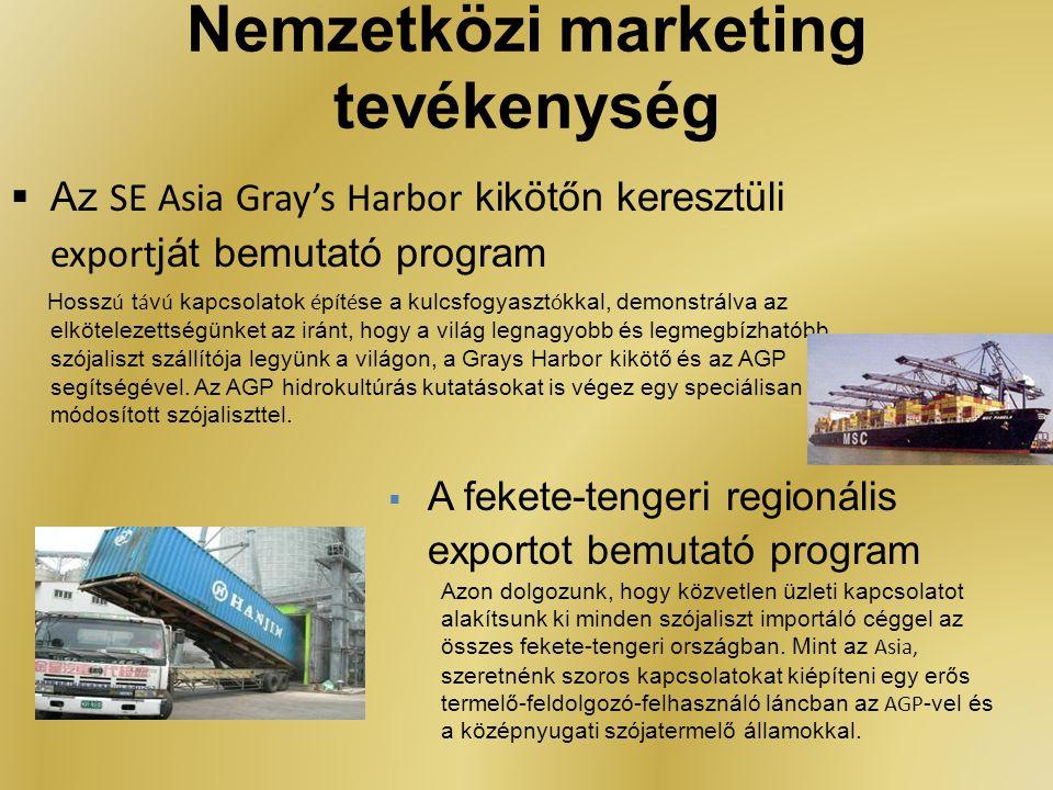 Nemzetközi marketing tevékenység  Az SE Asia Gray's Harbor kikötőn keresztüli export ját bemutató program Hossz ú t á v ú kapcsolatok é p í t é se a