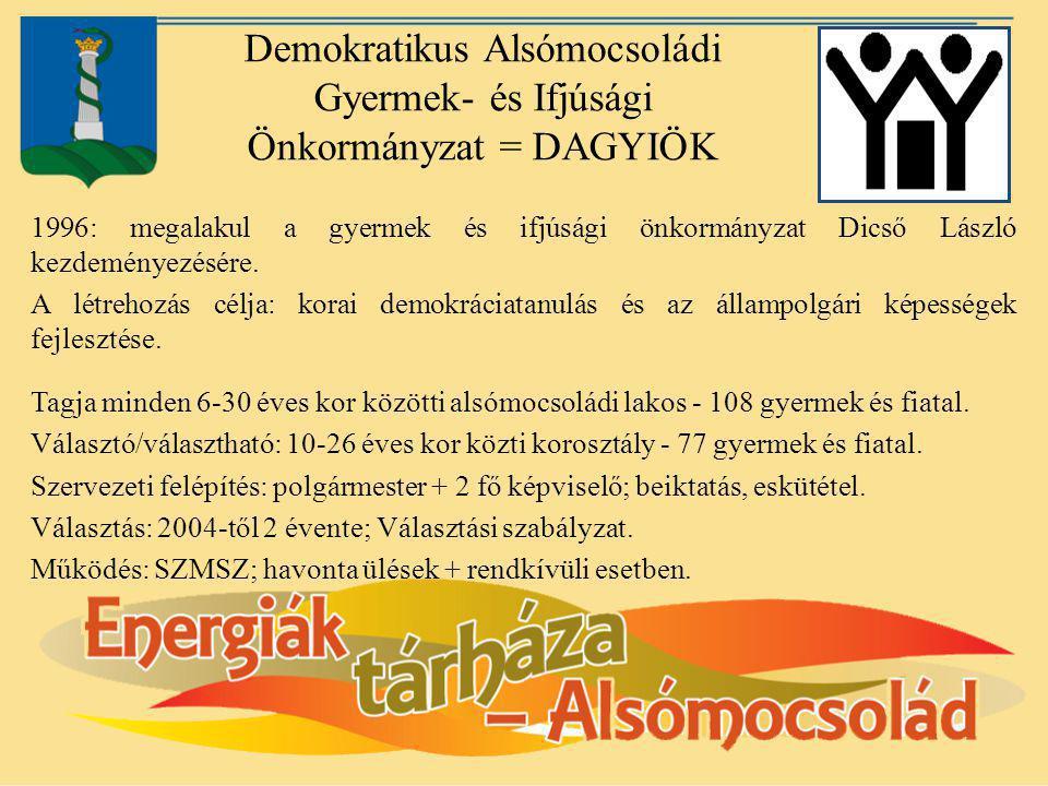 Demokratikus Alsómocsoládi Gyermek- és Ifjúsági Önkormányzat = DAGYIÖK 1996: megalakul a gyermek és ifjúsági önkormányzat Dicső László kezdeményezésér