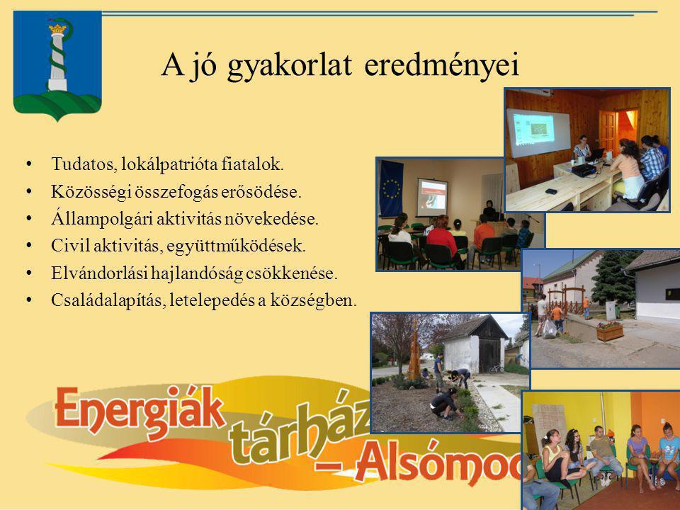 A jó gyakorlat eredményei Tudatos, lokálpatrióta fiatalok. Közösségi összefogás erősödése. Állampolgári aktivitás növekedése. Civil aktivitás, együttm