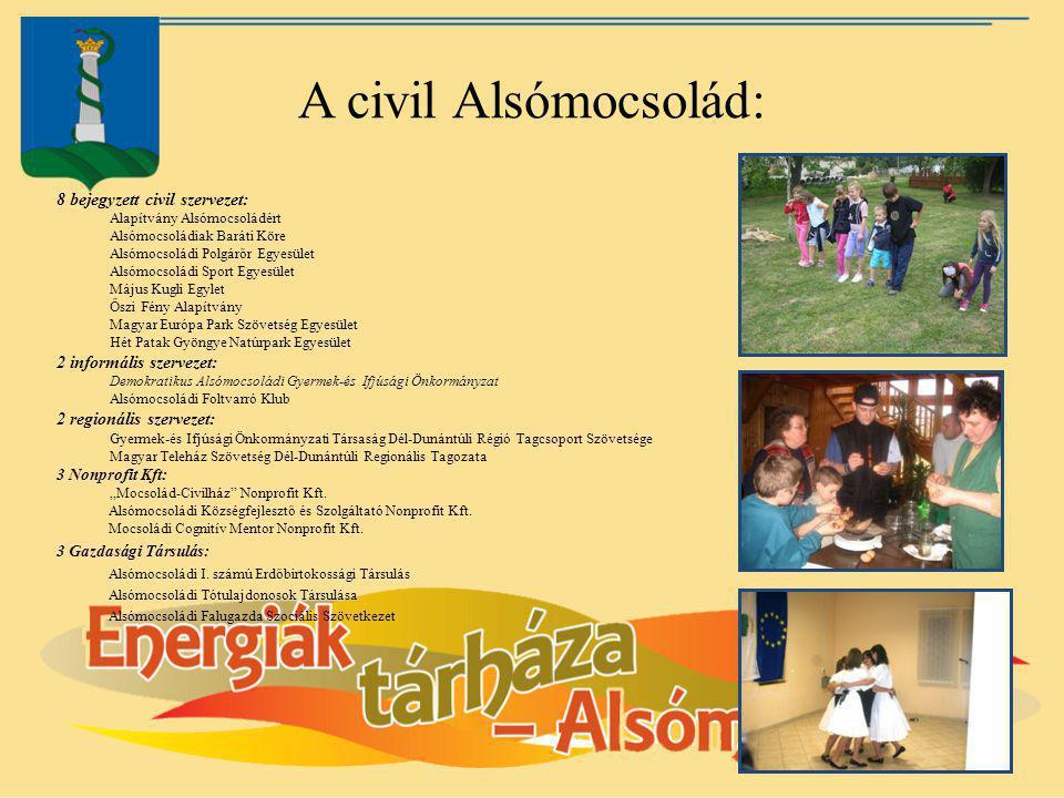 A civil Alsómocsolád: 8 bejegyzett civil szervezet: Alapítvány Alsómocsoládért Alsómocsoládiak Baráti Köre Alsómocsoládi Polgárőr Egyesület Alsómocsol
