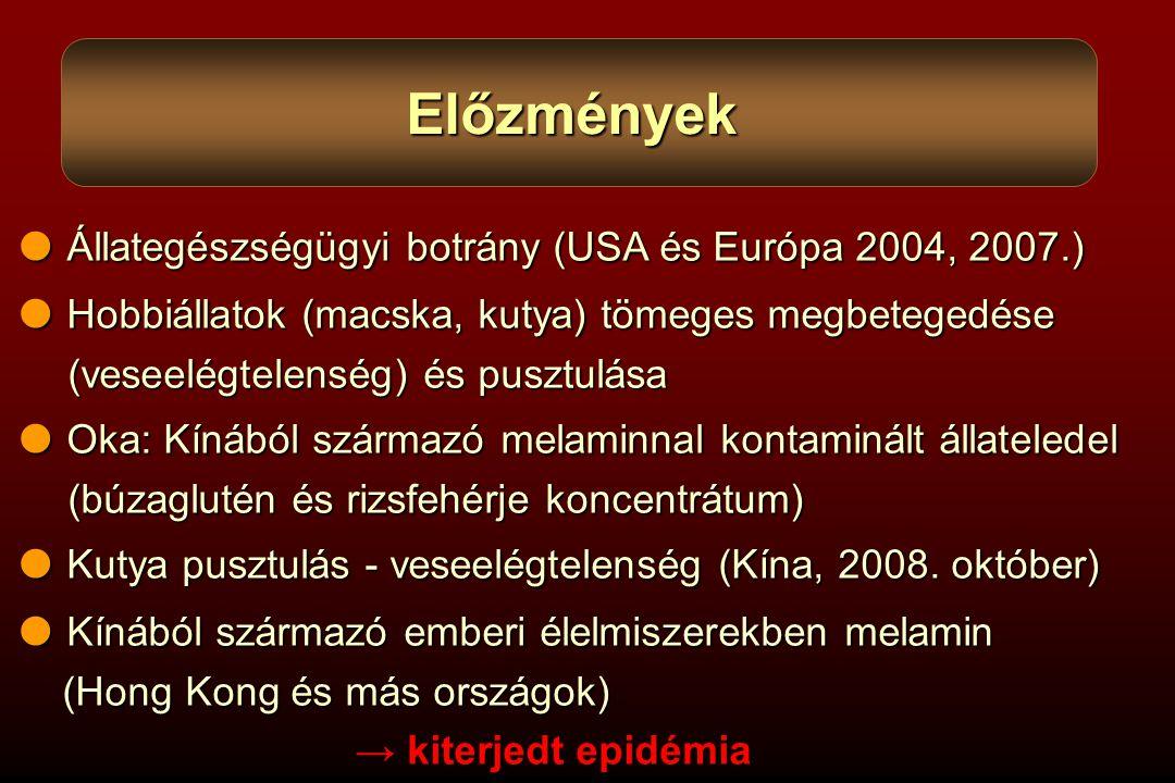 Előzmények  Állategészségügyi botrány (USA és Európa 2004, 2007.)  Hobbiállatok (macska, kutya) tömeges megbetegedése (veseelégtelenség) és pusztulása (veseelégtelenség) és pusztulása  Oka: Kínából származó melaminnal kontaminált állateledel (búzaglutén és rizsfehérje koncentrátum) (búzaglutén és rizsfehérje koncentrátum)  Kutya pusztulás - veseelégtelenség (Kína, 2008.