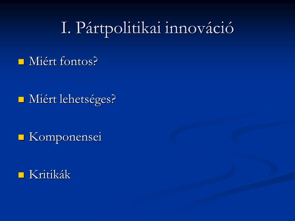 I. Pártpolitikai innováció Miért fontos? Miért fontos? Miért lehetséges? Miért lehetséges? Komponensei Komponensei Kritikák Kritikák