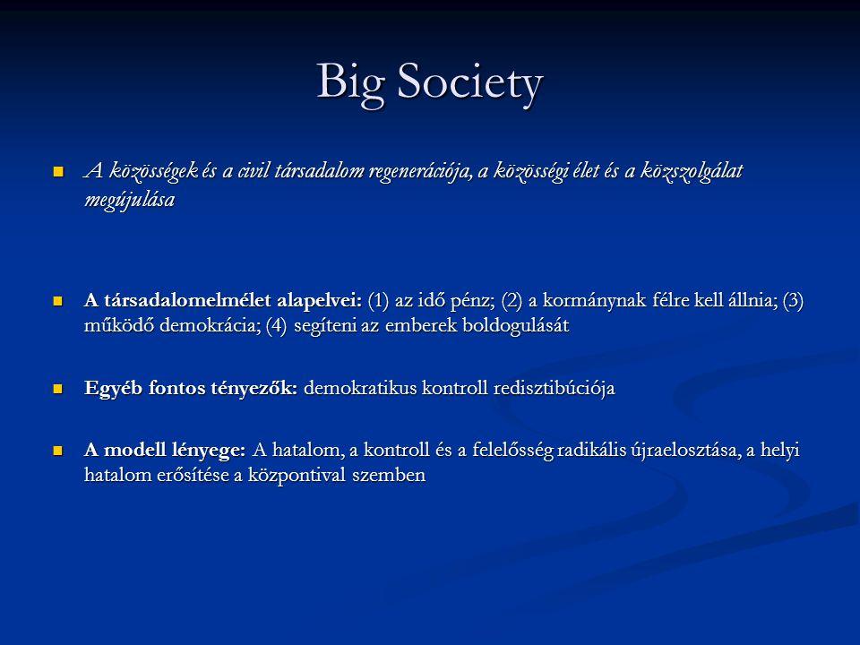 Big Society A közösségek és a civil társadalom regenerációja, a közösségi élet és a közszolgálat megújulása A közösségek és a civil társadalom regenerációja, a közösségi élet és a közszolgálat megújulása A társadalomelmélet alapelvei: (1) az idő pénz; (2) a kormánynak félre kell állnia; (3) működő demokrácia; (4) segíteni az emberek boldogulását A társadalomelmélet alapelvei: (1) az idő pénz; (2) a kormánynak félre kell állnia; (3) működő demokrácia; (4) segíteni az emberek boldogulását Egyéb fontos tényezők: demokratikus kontroll redisztibúciója Egyéb fontos tényezők: demokratikus kontroll redisztibúciója A modell lényege: A hatalom, a kontroll és a felelősség radikális újraelosztása, a helyi hatalom erősítése a központival szemben A modell lényege: A hatalom, a kontroll és a felelősség radikális újraelosztása, a helyi hatalom erősítése a központival szemben