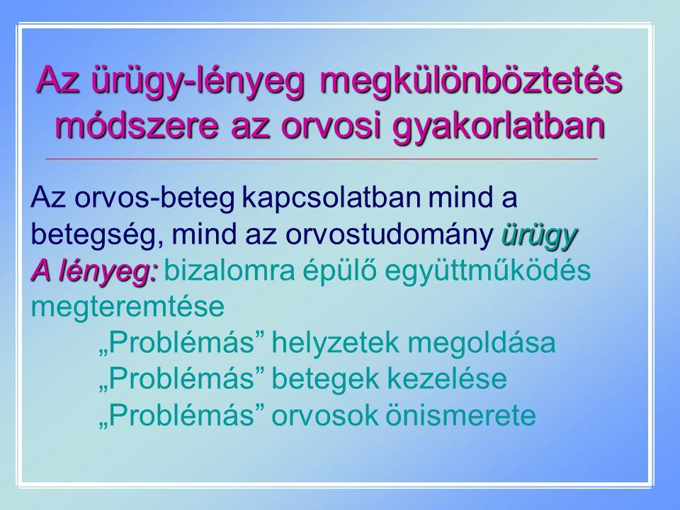 Az ürügy-lényeg megkülönböztetés módszere az orvosi gyakorlatban ürügy Az orvos-beteg kapcsolatban mind a betegség, mind az orvostudomány ürügy A lény
