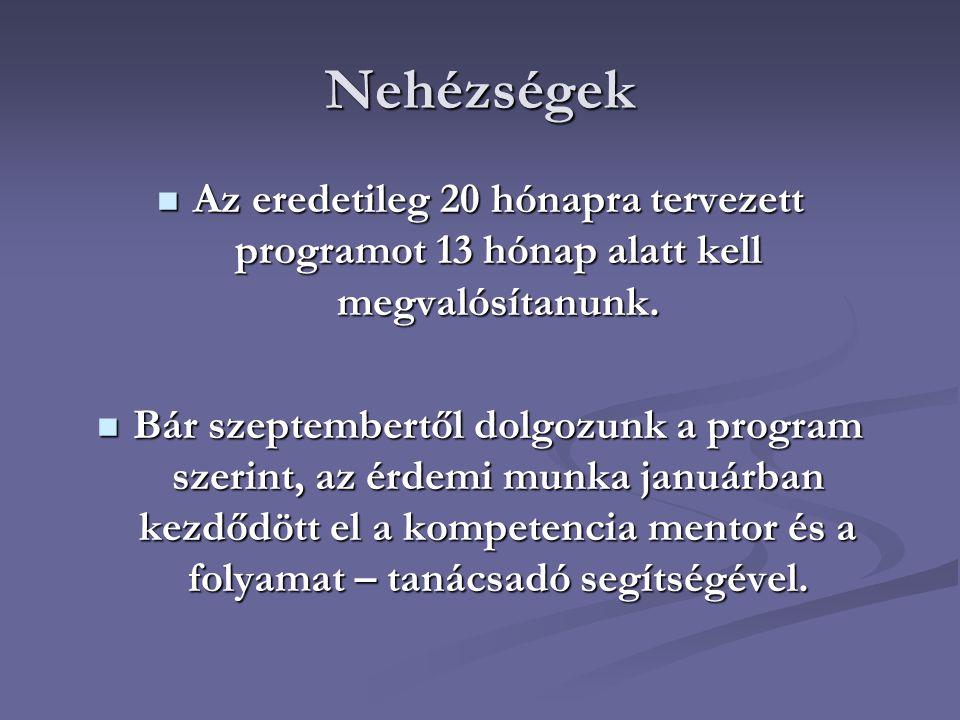 Nehézségek Az eredetileg 20 hónapra tervezett programot 13 hónap alatt kell megvalósítanunk. Az eredetileg 20 hónapra tervezett programot 13 hónap ala