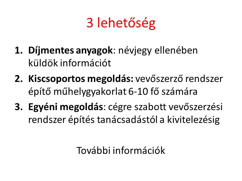 3 lehetőség 1.Díjmentes anyagok: névjegy ellenében küldök információt 2.Kiscsoportos megoldás: vevőszerző rendszer építő műhelygyakorlat 6-10 fő számá