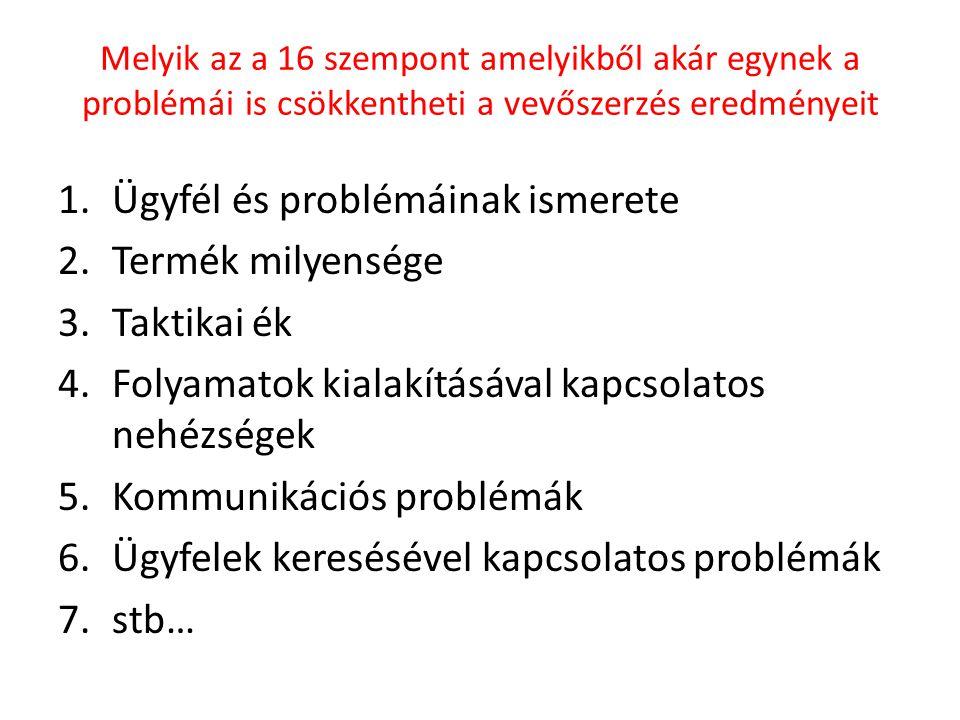 Melyik az a 16 szempont amelyikből akár egynek a problémái is csökkentheti a vevőszerzés eredményeit 1.Ügyfél és problémáinak ismerete 2.Termék milyensége 3.Taktikai ék 4.Folyamatok kialakításával kapcsolatos nehézségek 5.Kommunikációs problémák 6.Ügyfelek keresésével kapcsolatos problémák 7.stb…