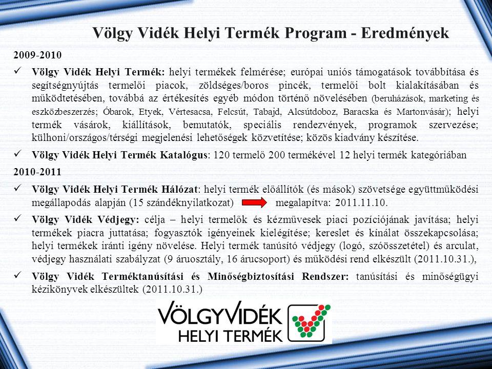 Völgy Vidék Helyi Termék Program - Továbblépés 2012-2013- Völgy Vidék Helyi Termék Hálózat: Helyi kézműipari, mezőgazdasági és élelmiszer-termékek piacra jutásának segítése előállítás, feldolgozottsági szint és értékesítés növelése révén a helyi foglalkoztatás előmozdítása, a jövedelemszerzési lehetőségek bővítése VVK Helyi Termék Hálózat menedzsment felállítása: 1 fő helyi termék menedzser Közösen szervezhető tevékenységek (szolgáltatási háló) elindítása, működtetése Völgy Vidék Helyi Termék helyi termékfelmérő adatlap, önálló honlap webáruházzal, kiadvány frissítése, bio- és ökotermék- fejlesztés (Völgy Vidék Ökorégió: ökológiai gazdálkodásból származó, illetve bio- helyi élelmiszertermékek információs és marketingközpontja - hálózat tervezett része), környezetkímélő áru- és fair trade termék vásárok szervezése, KÖVI módszer, marketing Völgy Vidék Védjegy Tesztidőszak: 1 évre ingyenes használat azoknak, akik vállalják a logó feltüntetését termékeiken és marketingjükben alkalmazzák a védjegyes egyéb arculati elemeket (belépési nyilatkozat).