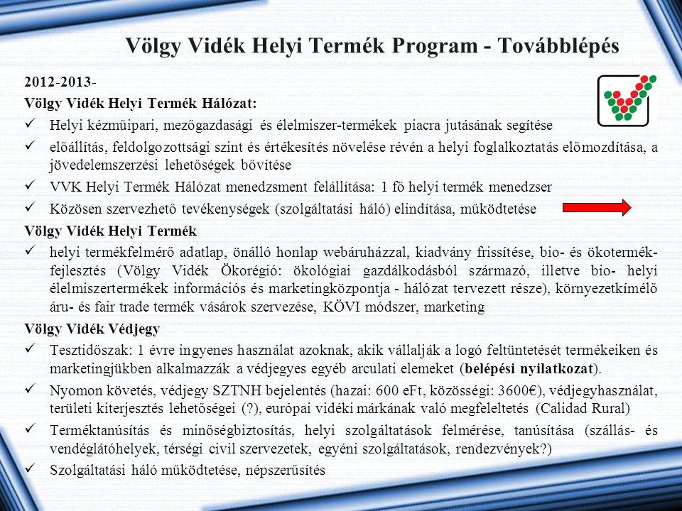 Völgy Vidék Helyi Termék Program - Továbblépés 2012-2013- Völgy Vidék Helyi Termék Hálózat: Helyi kézműipari, mezőgazdasági és élelmiszer-termékek pia